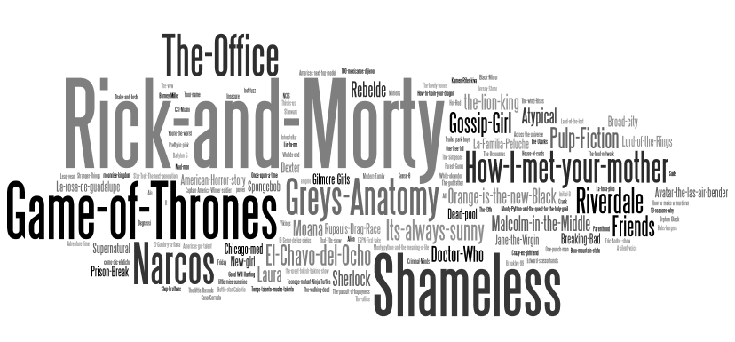 Favorite TV Shows & Movies Word Cloud