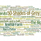 Favorite Books Word Cloud
